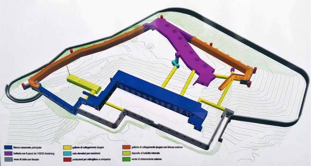 Planimetria del forte